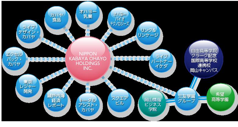 クラーク記念国際高等学校岡山キャンパス運営について